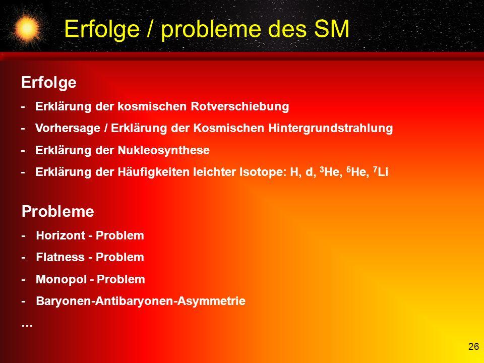 Erfolge / probleme des SM