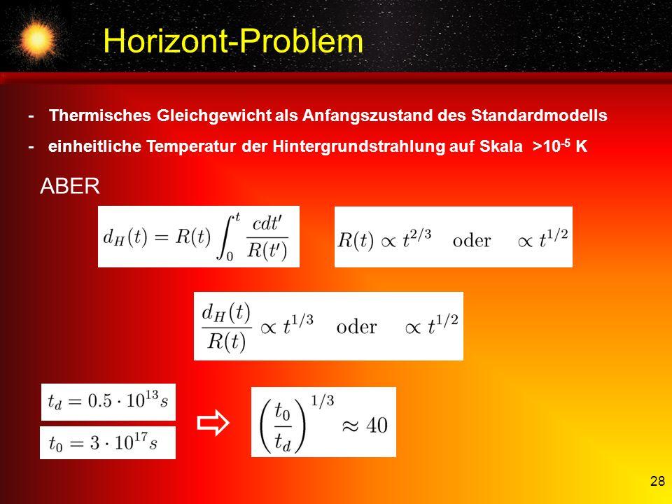  Horizont-Problem ABER