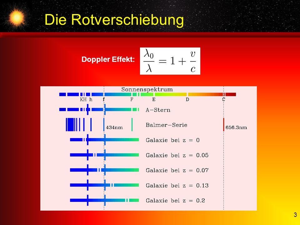 Die Rotverschiebung Doppler Effekt: