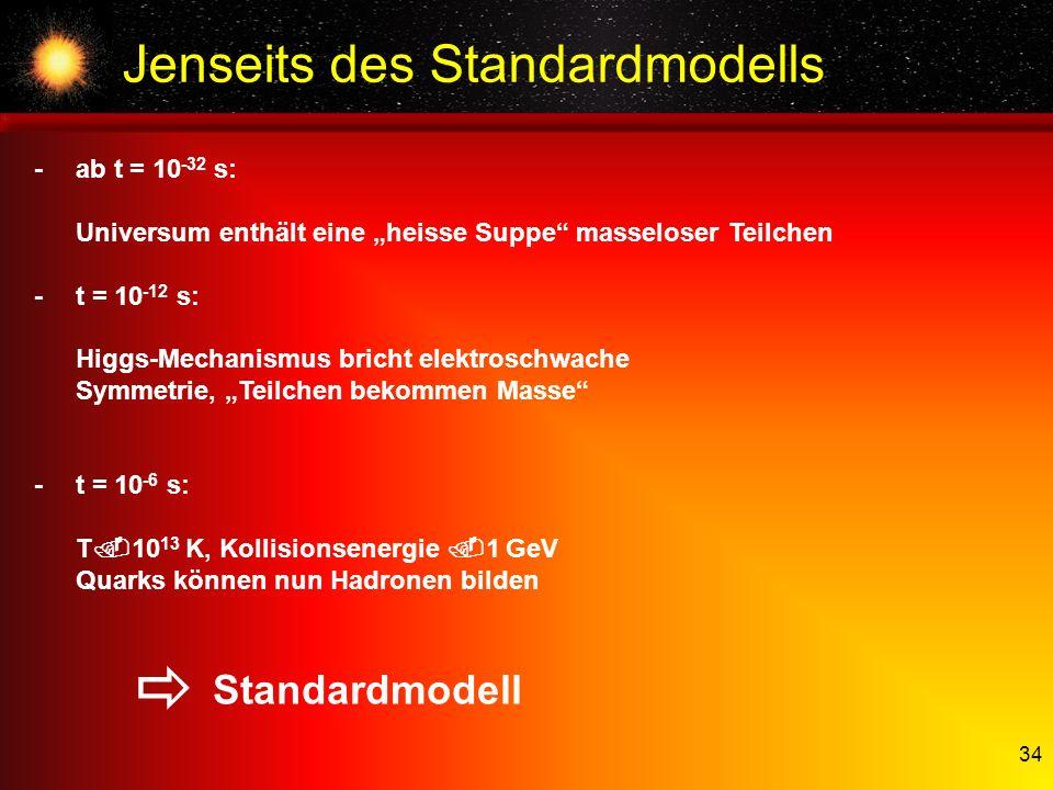  Jenseits des Standardmodells Standardmodell - ab t = 10-32 s: