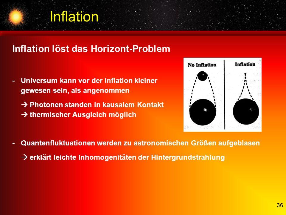 Inflation Inflation löst das Horizont-Problem