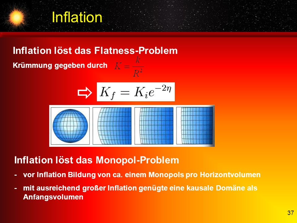 Inflation Inflation löst das Flatness-Problem