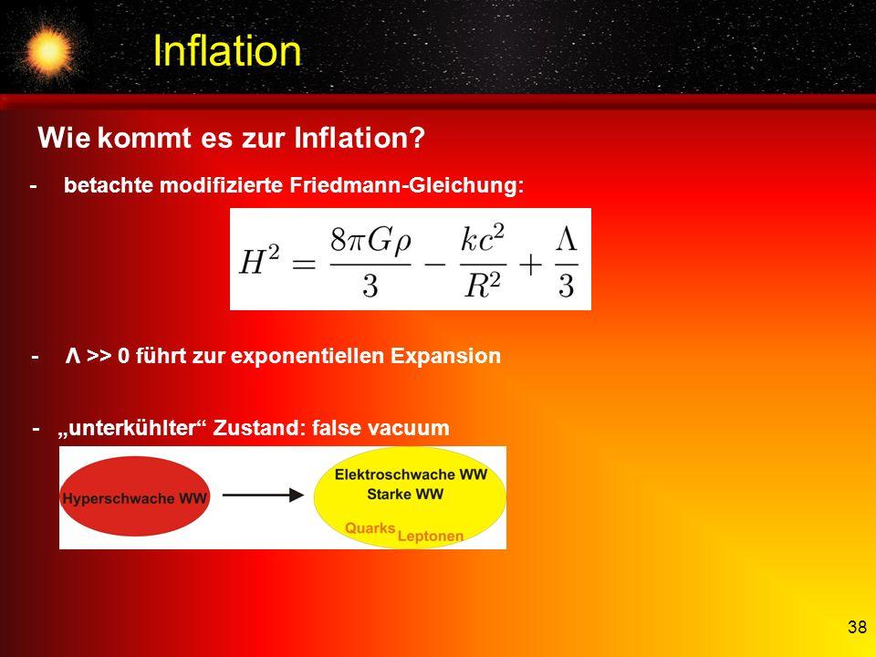 Inflation Wie kommt es zur Inflation