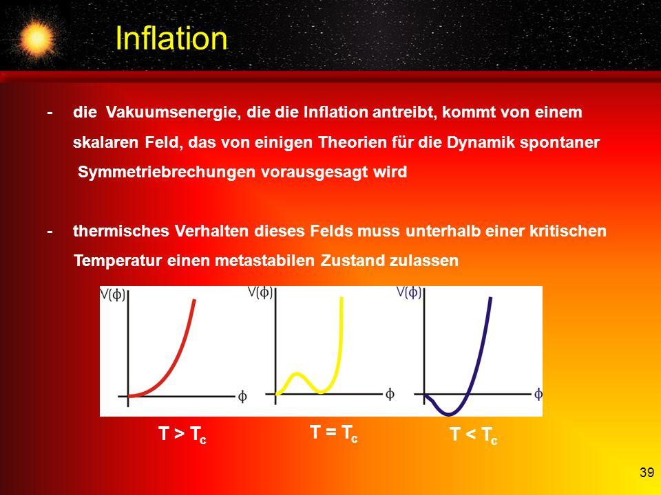 Inflation T > Tc T = Tc T < Tc
