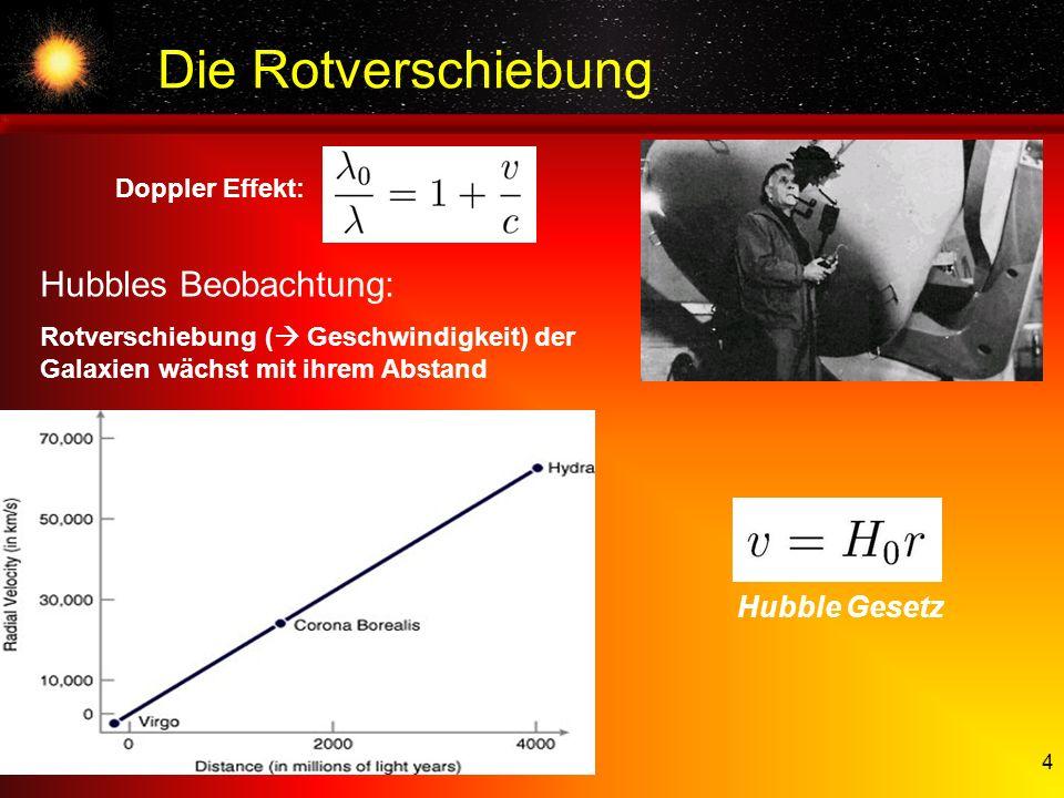 Die Rotverschiebung Hubbles Beobachtung: Hubble Gesetz Doppler Effekt: