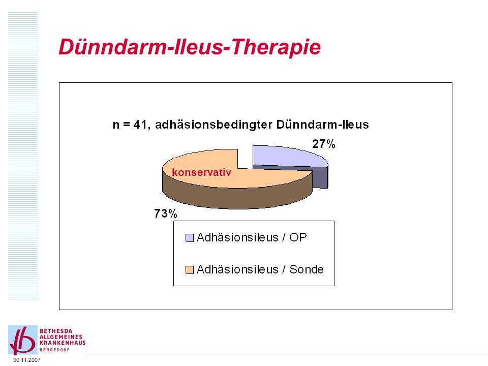 Dünndarm-Ileus-Therapie