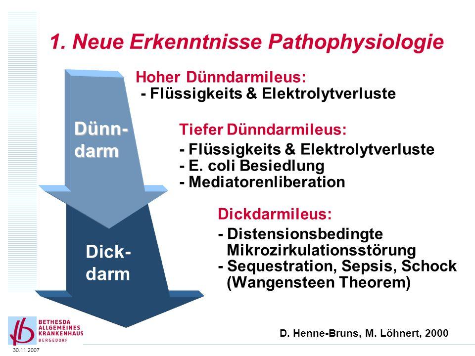 1. Neue Erkenntnisse Pathophysiologie