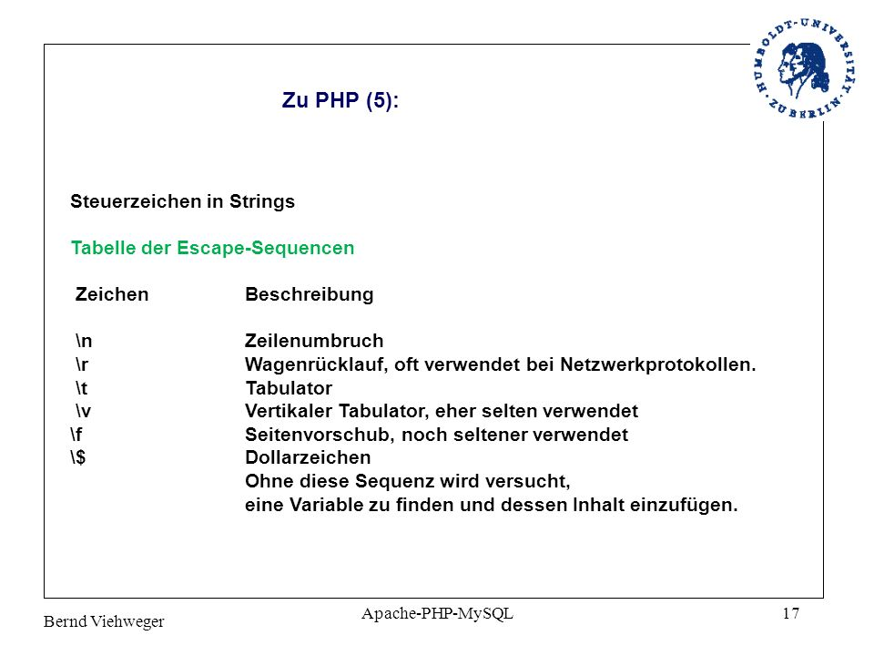 Zu PHP (5): Steuerzeichen in Strings Tabelle der Escape-Sequencen