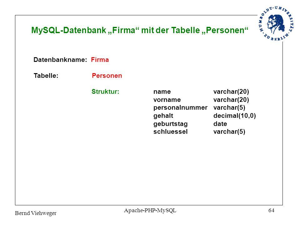 """MySQL-Datenbank """"Firma mit der Tabelle """"Personen"""
