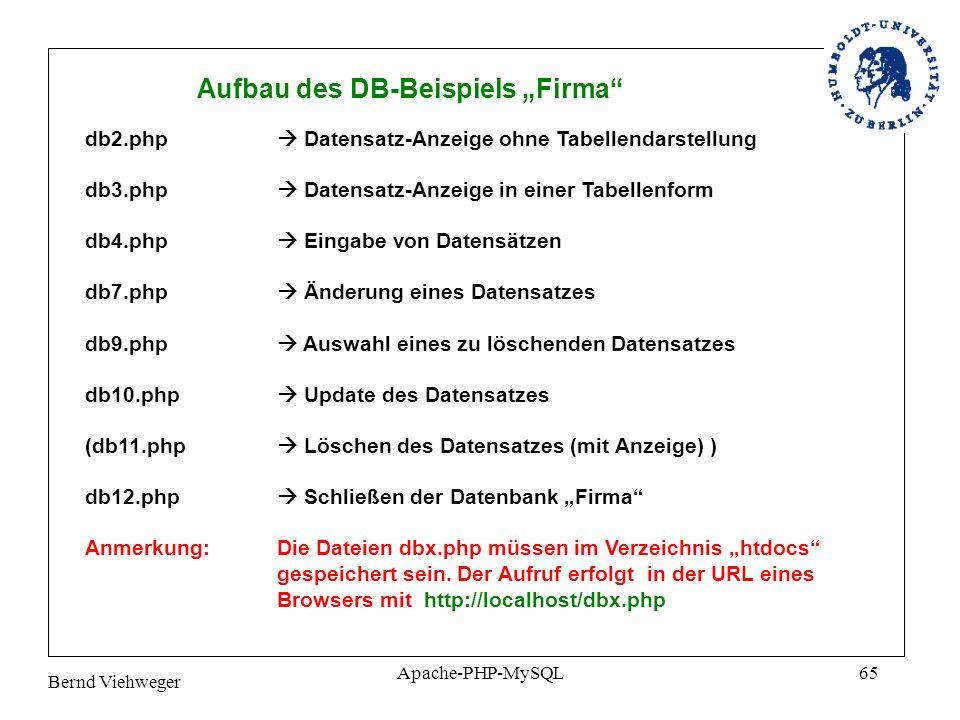 """Aufbau des DB-Beispiels """"Firma"""