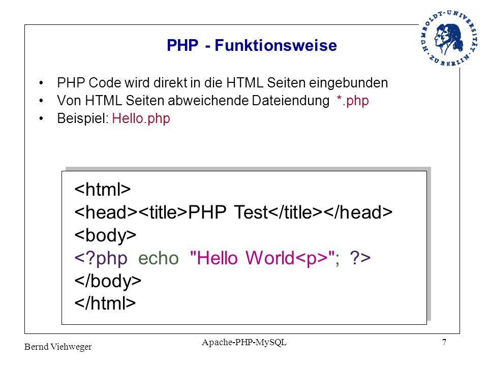 PHP - Funktionsweise PHP Code wird direkt in die HTML Seiten eingebunden. Von HTML Seiten abweichende Dateiendung *.php.