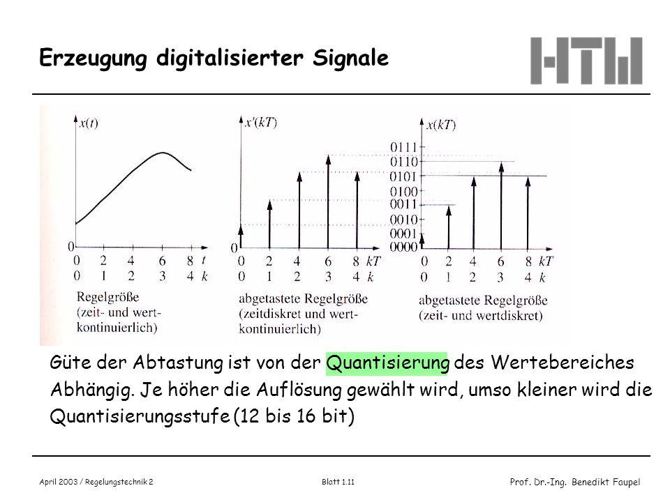 Erzeugung digitalisierter Signale