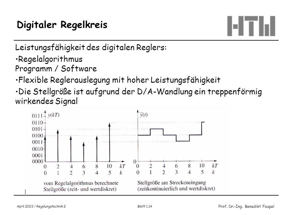 Digitaler Regelkreis Leistungsfähigkeit des digitalen Reglers: