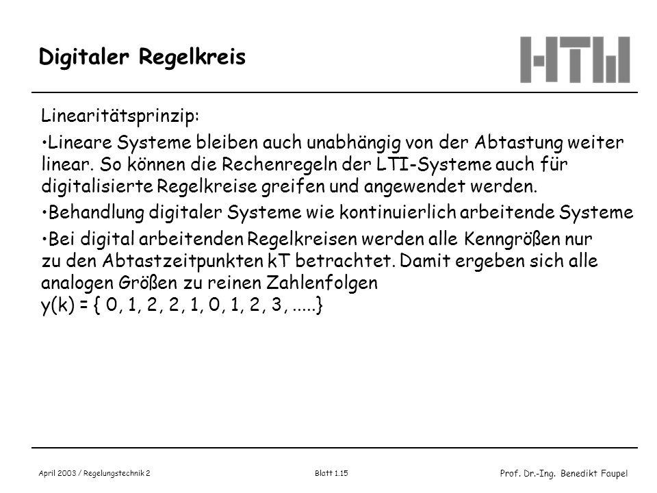 Digitaler Regelkreis Linearitätsprinzip: