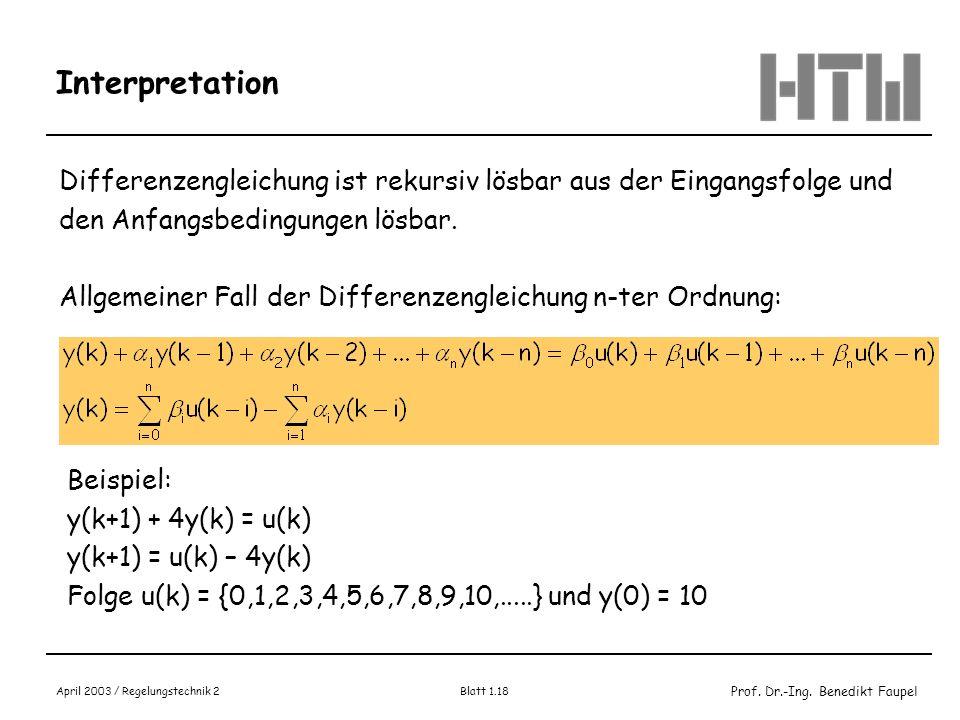 Interpretation Differenzengleichung ist rekursiv lösbar aus der Eingangsfolge und. den Anfangsbedingungen lösbar.