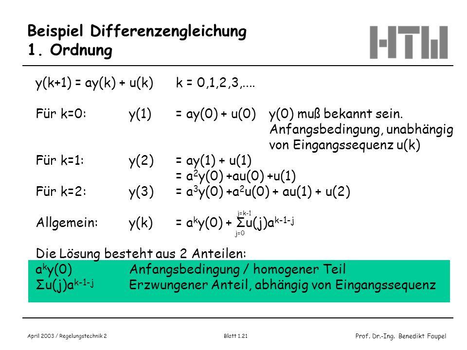 Beispiel Differenzengleichung 1. Ordnung