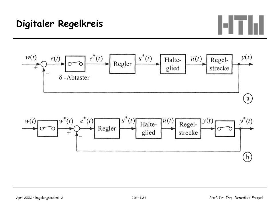 Digitaler Regelkreis Bild 2.2.3 Bild 2.2.4, S.108