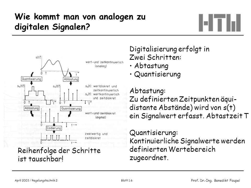 Wie kommt man von analogen zu digitalen Signalen