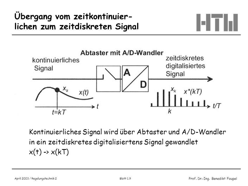 Übergang vom zeitkontinuier-lichen zum zeitdiskreten Signal