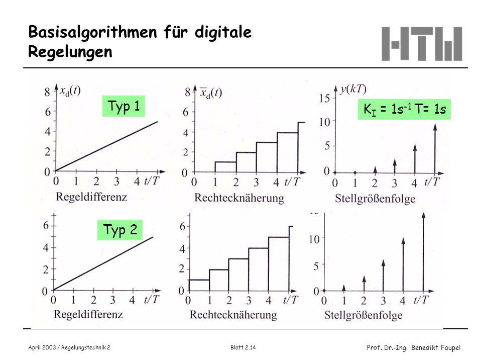 Basisalgorithmen für digitale Regelungen