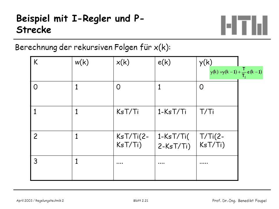 Beispiel mit I-Regler und P-Strecke