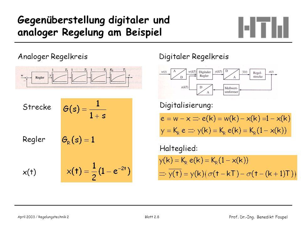 Gegenüberstellung digitaler und analoger Regelung am Beispiel