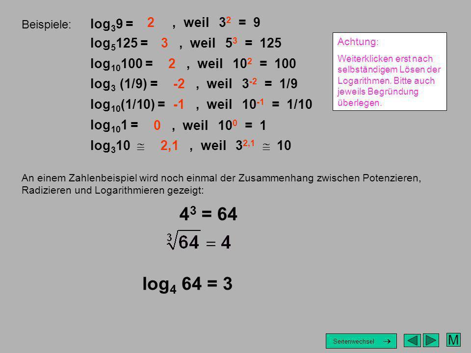 Beispiele:log39 = 2 , weil 32 = 9. log5125 = 3 , weil 53 = 125. Achtung: