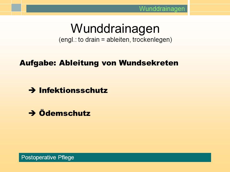 Wunddrainagen (engl.: to drain = ableiten, trockenlegen)