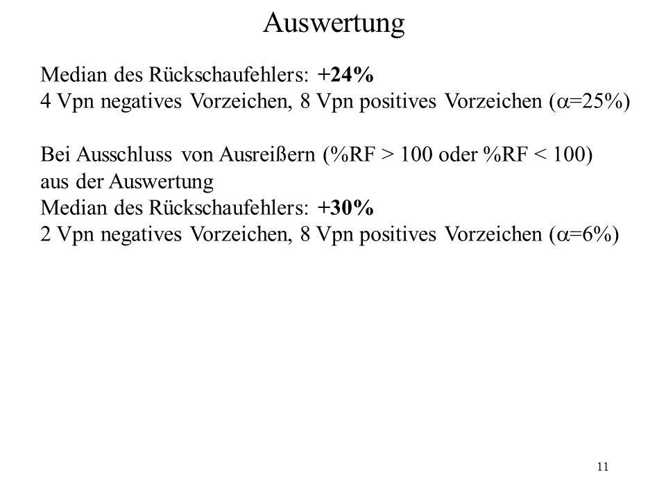 Auswertung Median des Rückschaufehlers: +24%