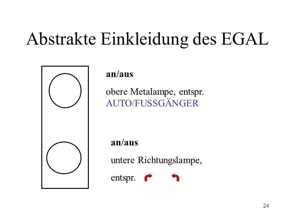 Abstrakte Einkleidung des EGAL