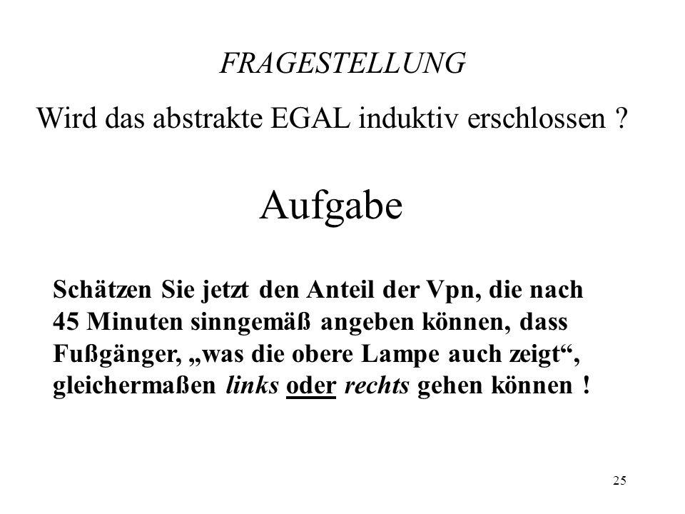Aufgabe FRAGESTELLUNG Wird das abstrakte EGAL induktiv erschlossen