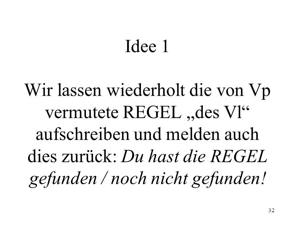 """Idee 1 Wir lassen wiederholt die von Vp vermutete REGEL """"des Vl aufschreiben und melden auch dies zurück: Du hast die REGEL gefunden / noch nicht gefunden!"""