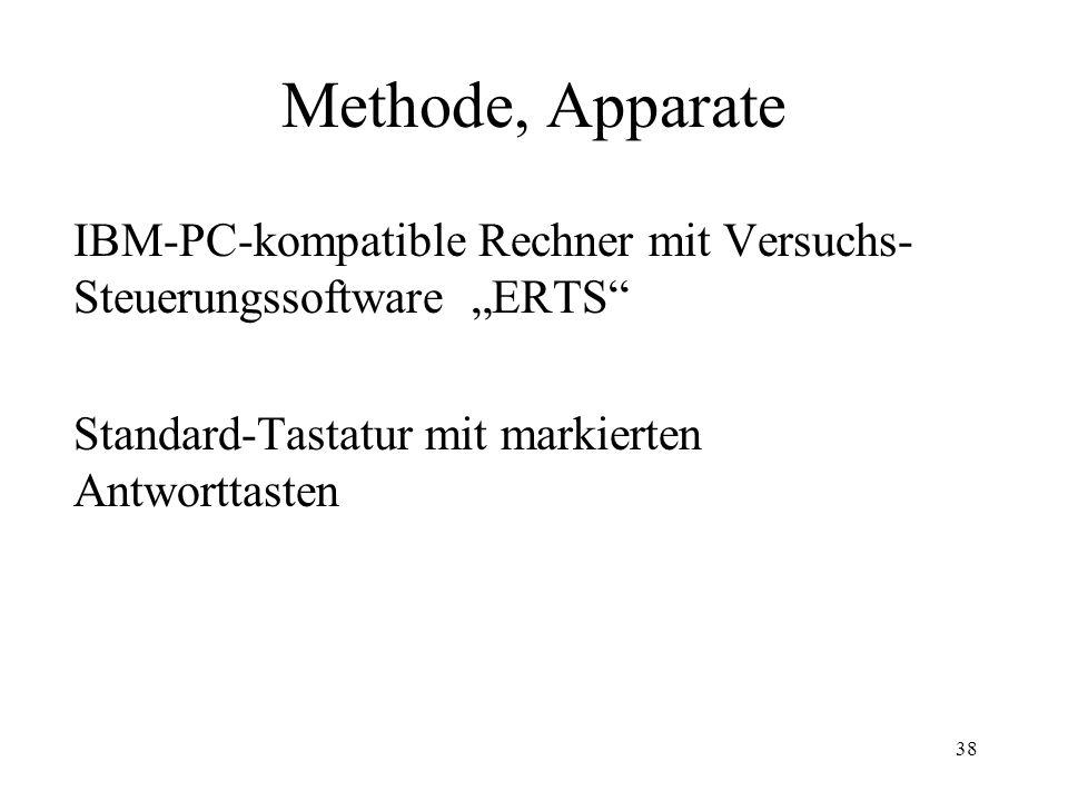 """Methode, Apparate IBM-PC-kompatible Rechner mit Versuchs-Steuerungssoftware """"ERTS Standard-Tastatur mit markierten Antworttasten."""