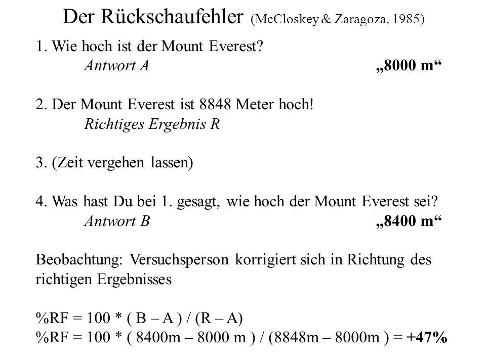 Der Rückschaufehler (McCloskey & Zaragoza, 1985)