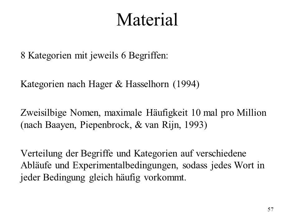 Material 8 Kategorien mit jeweils 6 Begriffen: