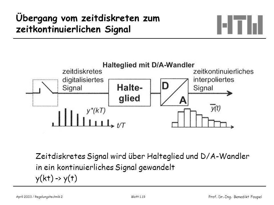 Übergang vom zeitdiskreten zum zeitkontinuierlichen Signal
