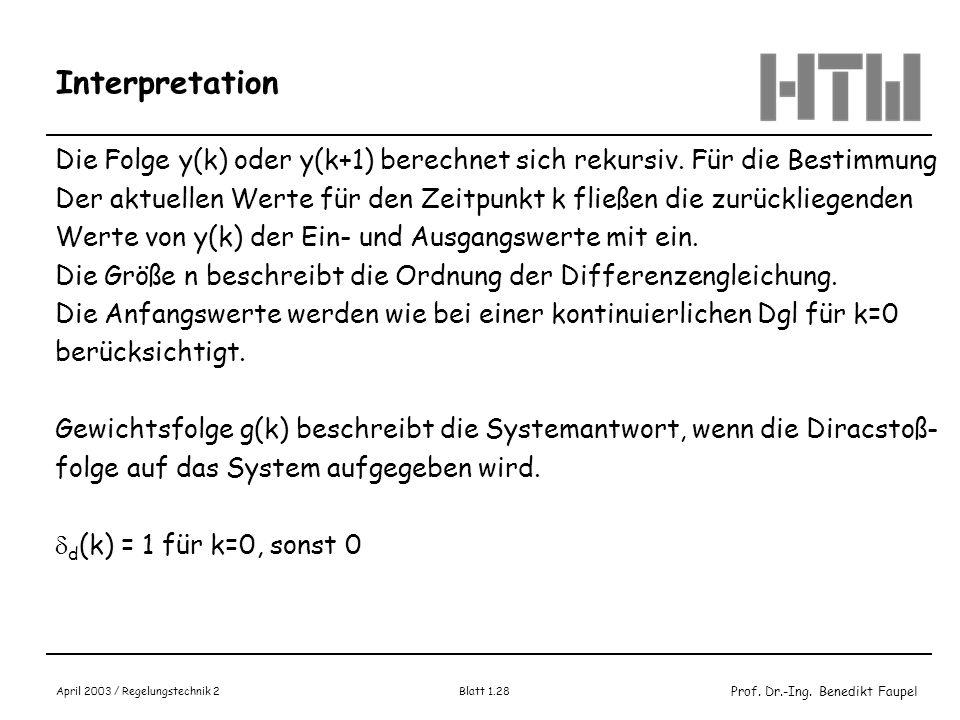 Interpretation Die Folge y(k) oder y(k+1) berechnet sich rekursiv. Für die Bestimmung.