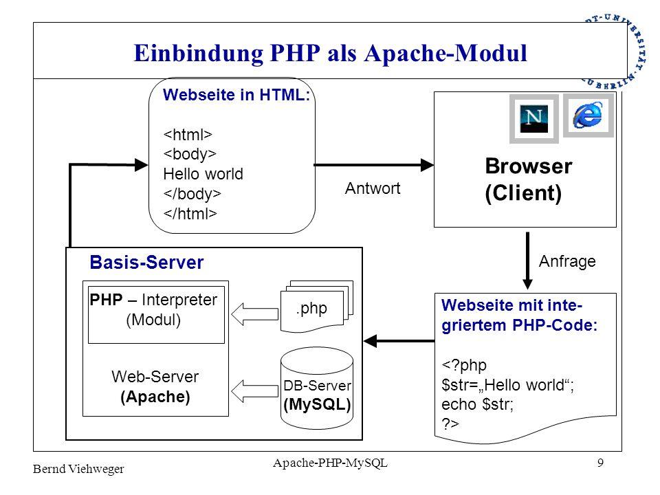 Einbindung PHP als Apache-Modul
