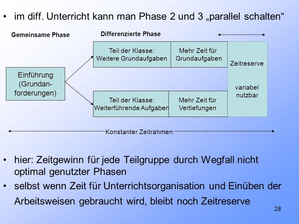 """im diff. Unterricht kann man Phase 2 und 3 """"parallel schalten"""