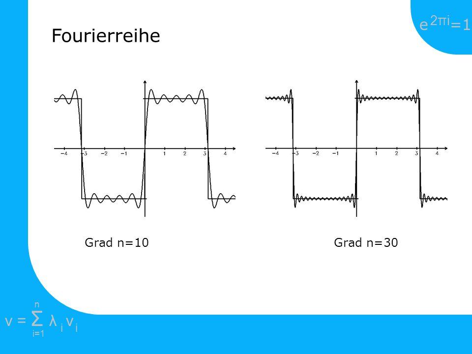 Fourierreihe Grad n=10 Grad n=30