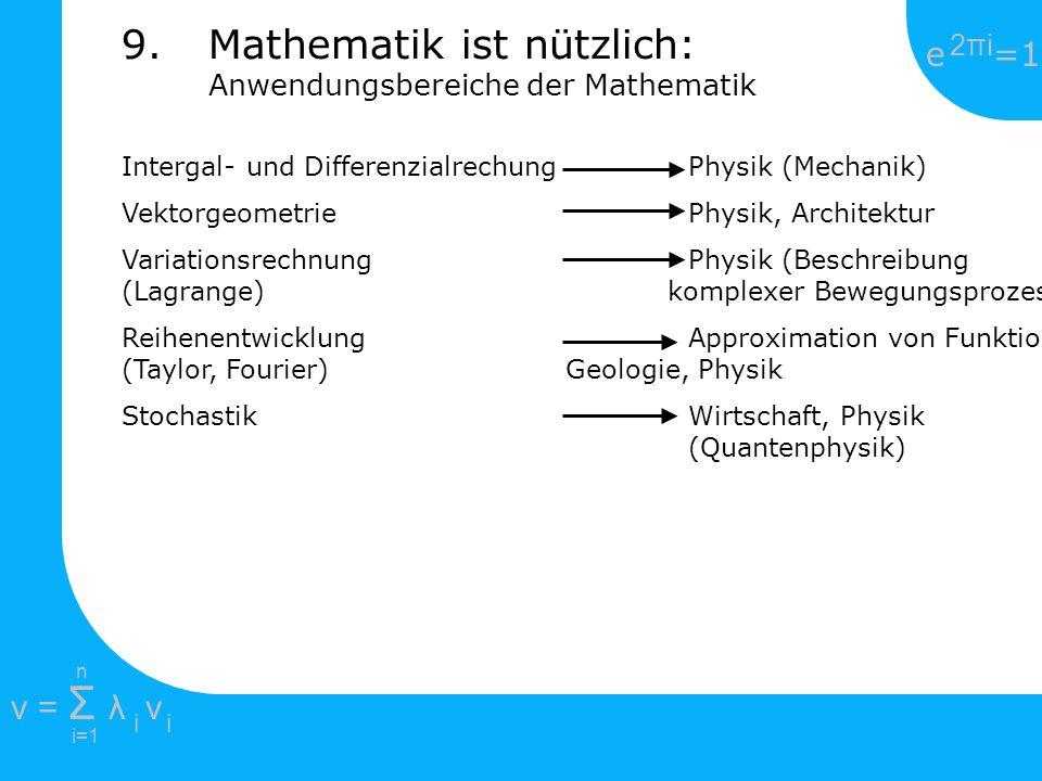 Mathematik ist nützlich: Anwendungsbereiche der Mathematik