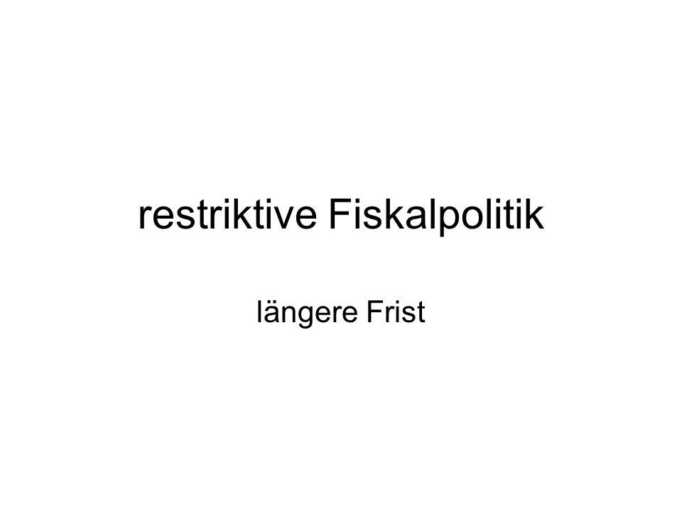 restriktive Fiskalpolitik