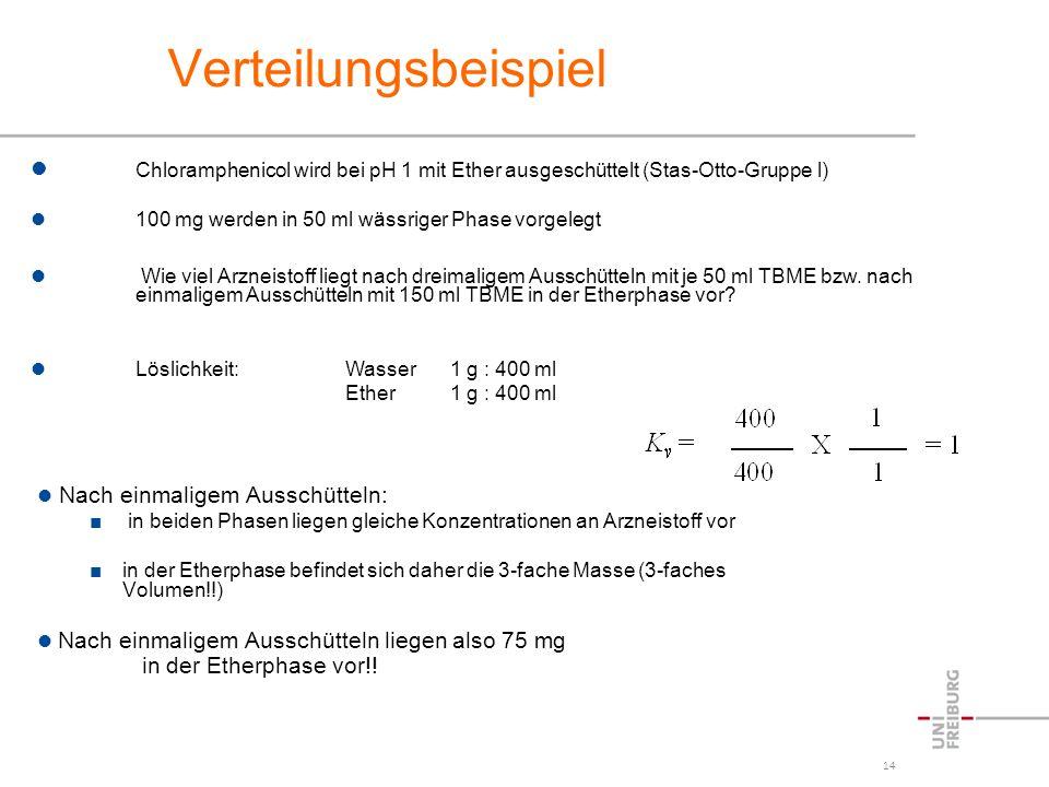 Verteilungsbeispiel  Chloramphenicol wird bei pH 1 mit Ether ausgeschüttelt (Stas-Otto-Gruppe l)