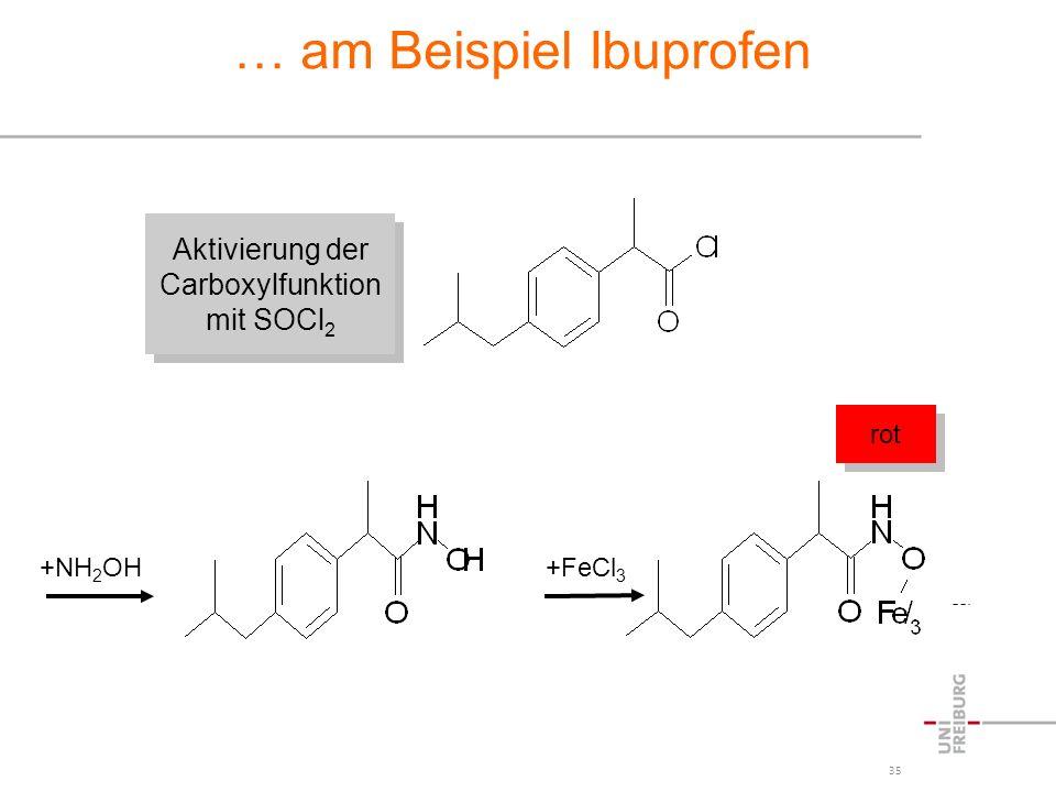 … am Beispiel Ibuprofen