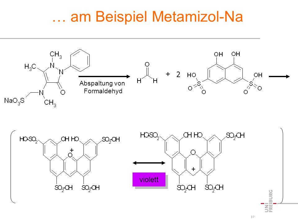 … am Beispiel Metamizol-Na