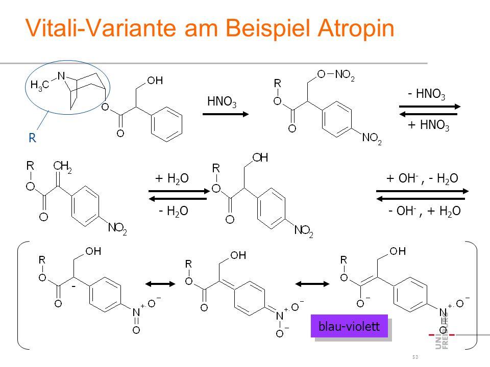 Vitali-Variante am Beispiel Atropin