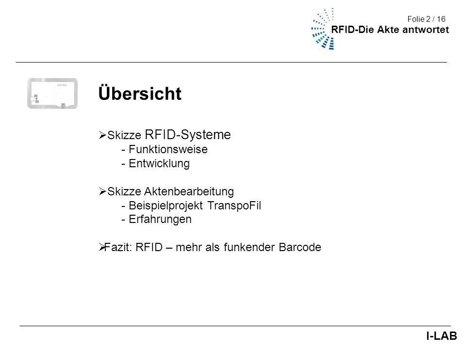 Übersicht Skizze RFID-Systeme Funktionsweise Entwicklung