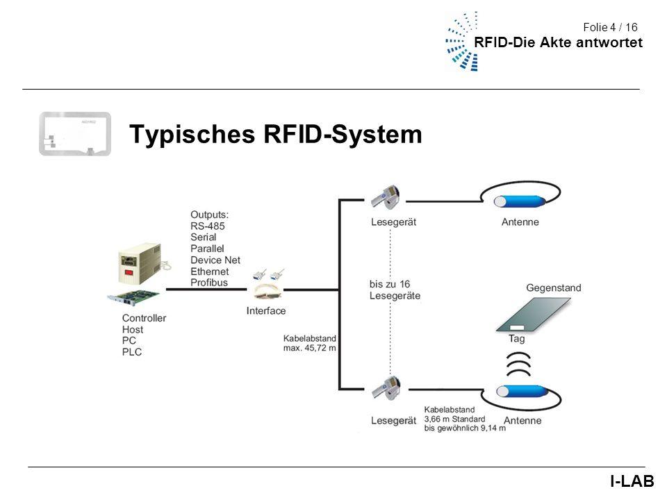Typisches RFID-System