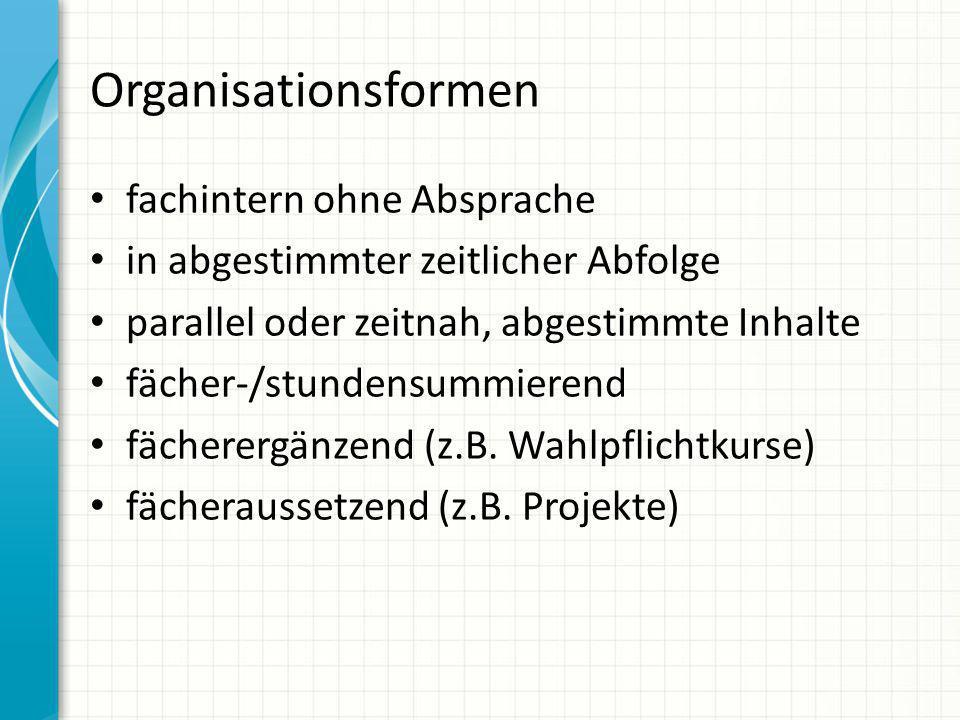 Organisationsformen fachintern ohne Absprache