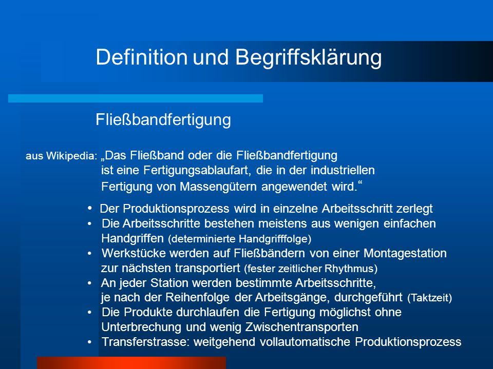 Definition und Begriffsklärung